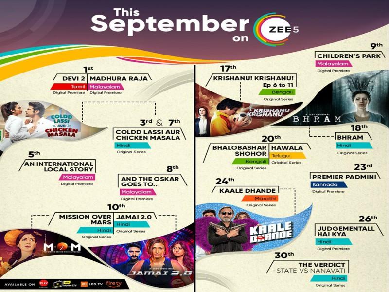 ZEE 5 Line Of Releases Starring Kalki Koechlin To Rajkummar Rao